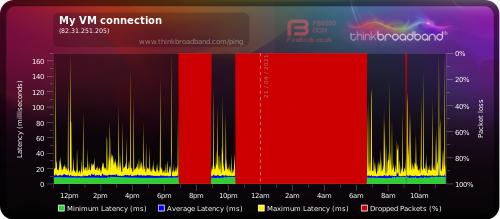 my broadband.png