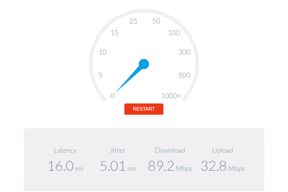 network speed.png
