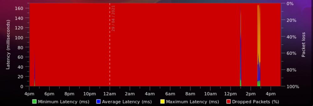 Screenshot 2021-04-29 at 17.00.45.png