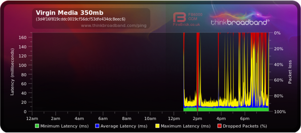 Broadband quality.png