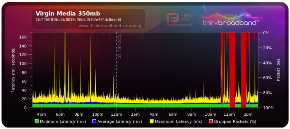 Broadband quality 25-06.png