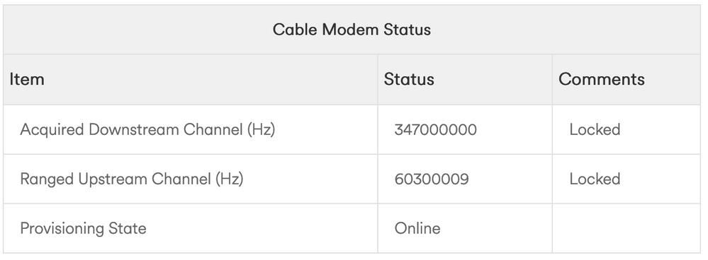 Cable Modem Status