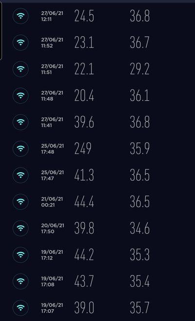 SmartSelect_20210627-121210_Speedtest.jpg