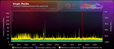 Screenshot 2021-07-20 at 21.23.32.png