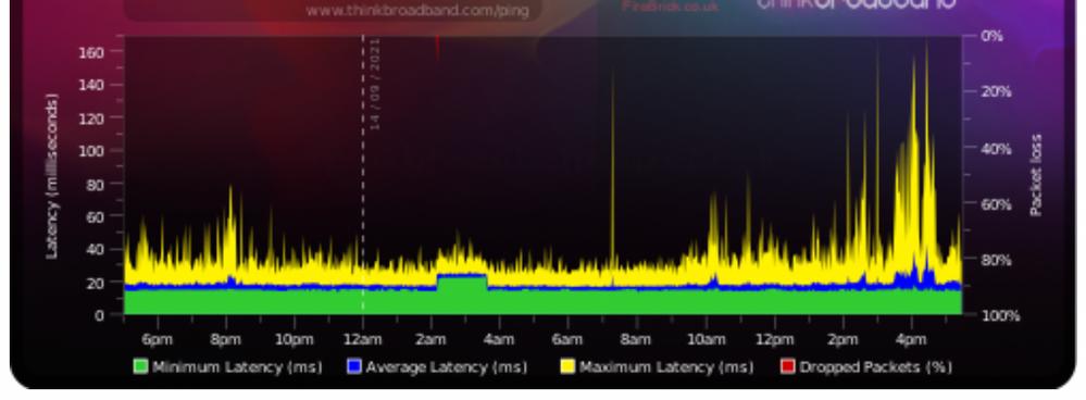 Screenshot 2021-09-14 at 17.29.44.png