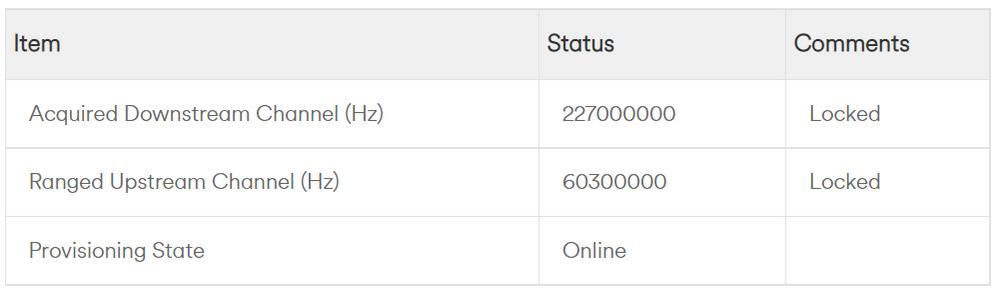 Hub-Status.png
