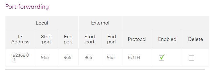Ports forwarded