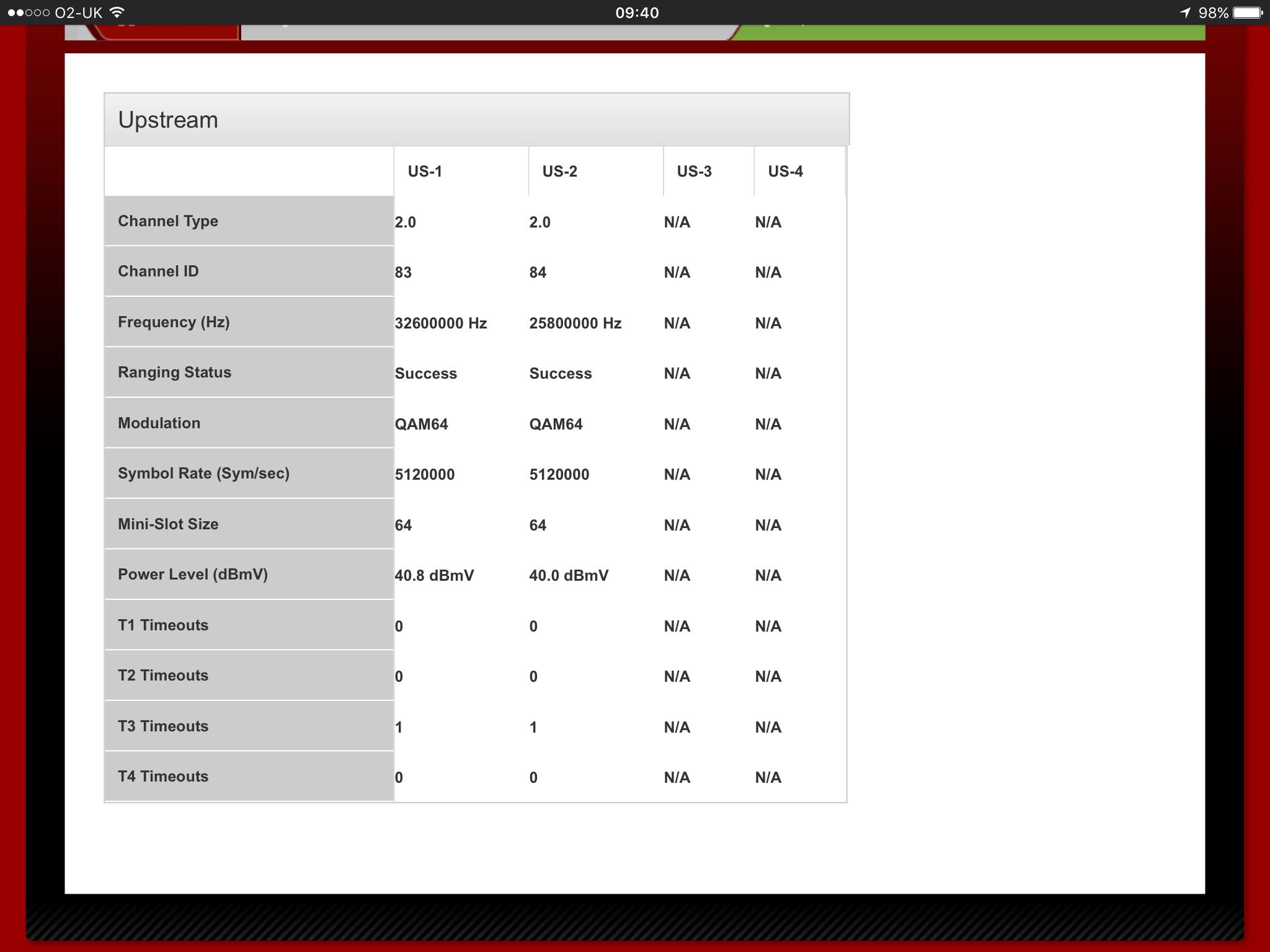 Tg589vac V2 Firmware Download
