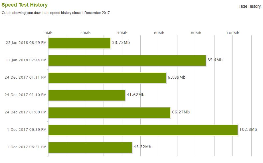 2018-01-22 20_49_41-Broadband Speed Test.png