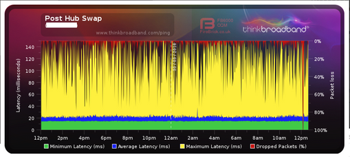 Broadband Monitor - 30th March.PNG