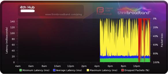 Broadband Monitor - 15th April.png