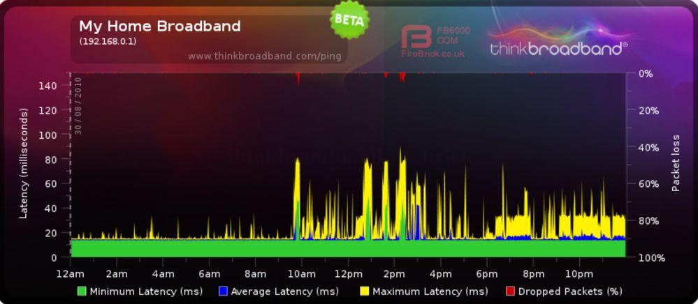 Broadband health.jpg