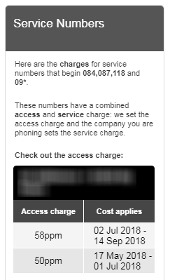 access charges.PNG