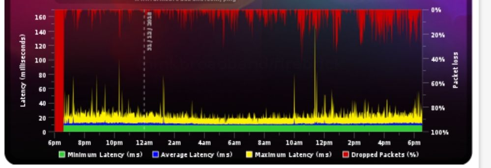 broadband graph .jpg